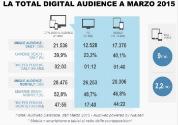 Totaldigitalaudience